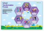 The schools poster infographic showing six hexagons joined together.  Click to download this PDF file.